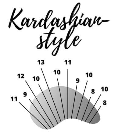 kardashian lash map